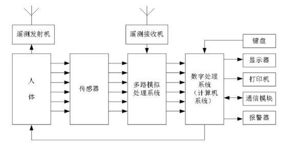 电路 电路图 电子 设计 素材 原理图 554_285